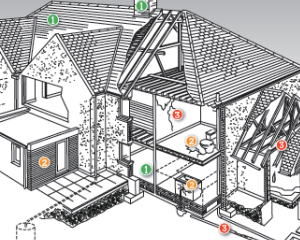 Specialist Roofing Reports
